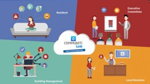 CommunitiLink Animated Corporate Video